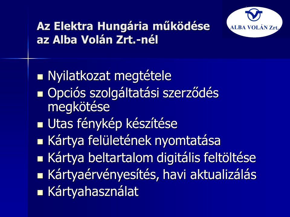 Az Elektra Hungária működése az Alba Volán Zrt.-nél