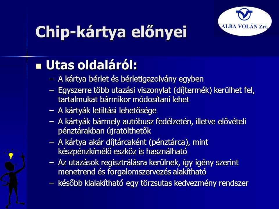 Chip-kártya előnyei Utas oldaláról: