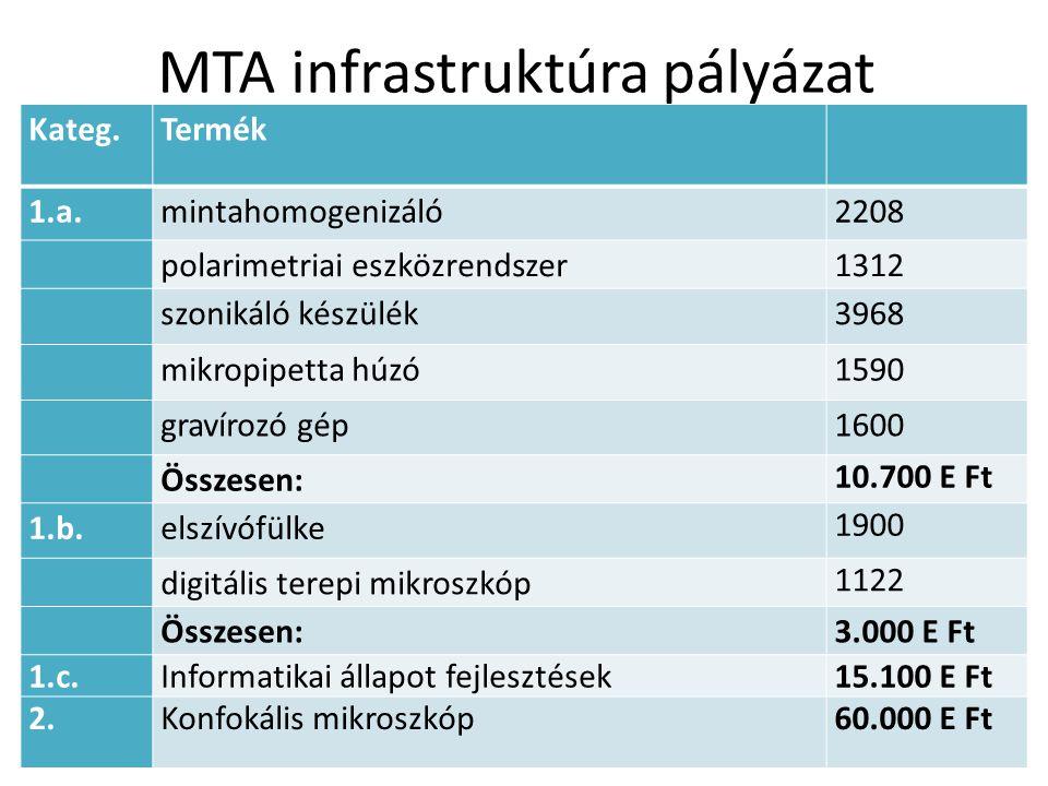 MTA infrastruktúra pályázat
