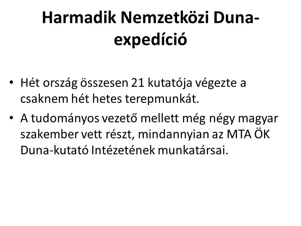 Harmadik Nemzetközi Duna-expedíció