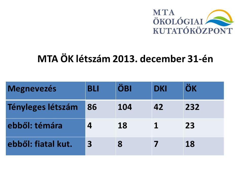MTA ÖK létszám 2013. december 31-én