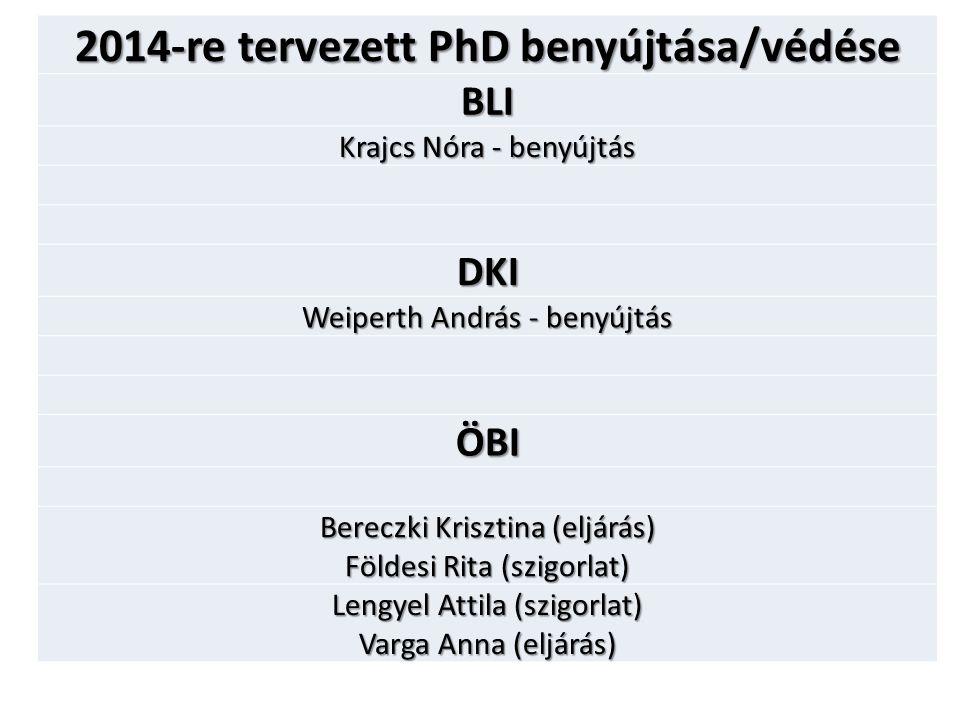 2014-re tervezett PhD benyújtása/védése