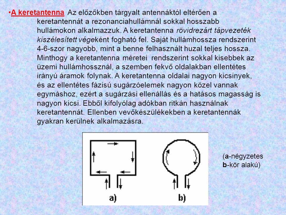 A keretantenna Az előzőkben tárgyalt antennáktól eltérően a
