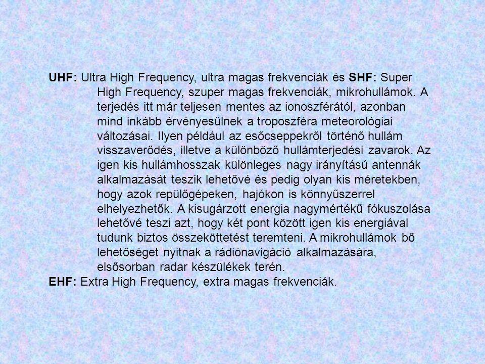 UHF: Ultra High Frequency, ultra magas frekvenciák és SHF: Super