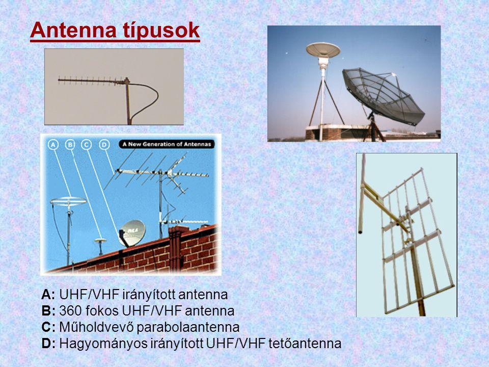 Antenna típusok A: UHF/VHF irányított antenna