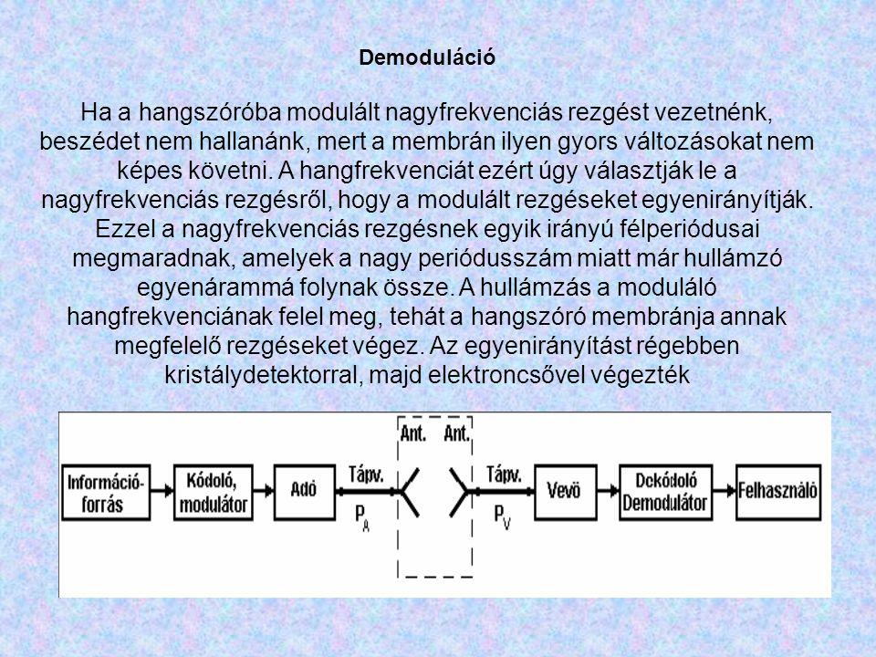 Demoduláció