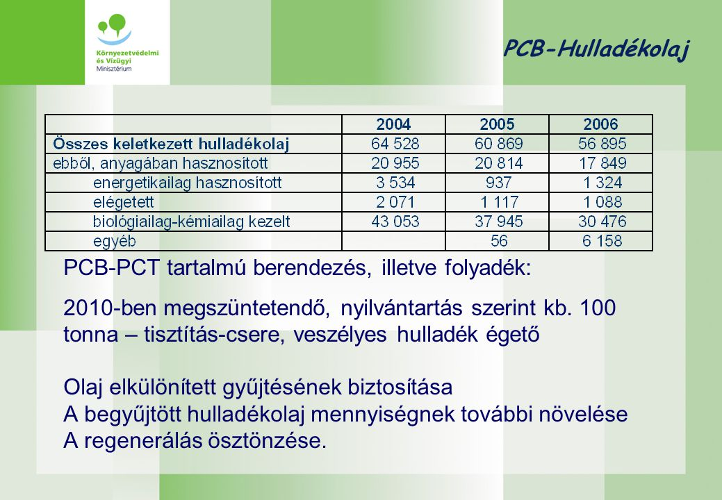 PCB-Hulladékolaj PCB-PCT tartalmú berendezés, illetve folyadék:
