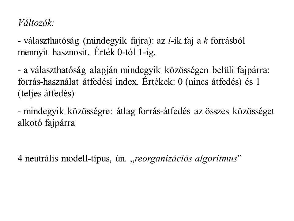 Változók: - választhatóság (mindegyik fajra): az i-ik faj a k forrásból mennyit hasznosít. Érték 0-tól 1-ig.