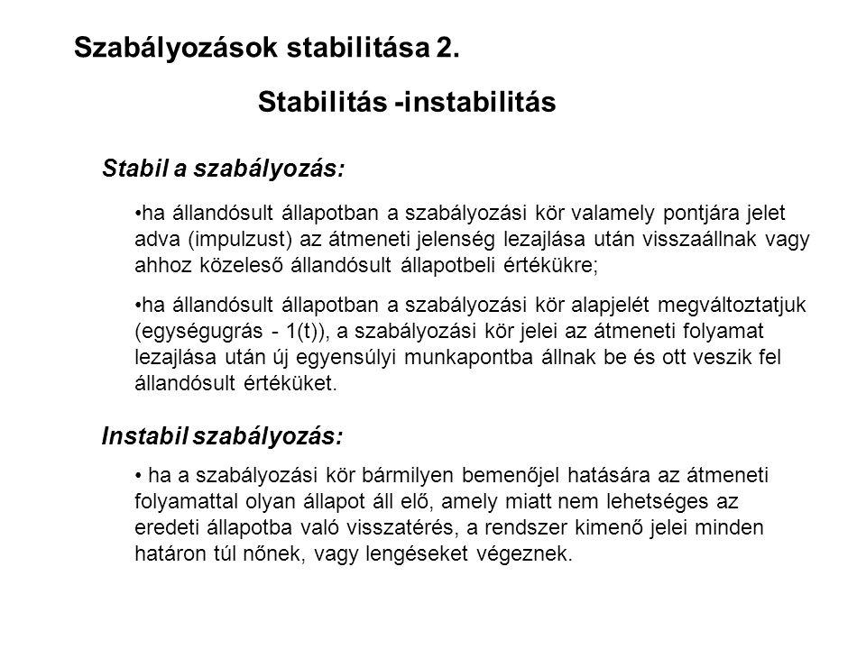 Szabályozások stabilitása 2.