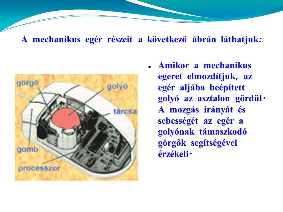 A mechanikus egér részeit a következő ábrán láthatjuk: