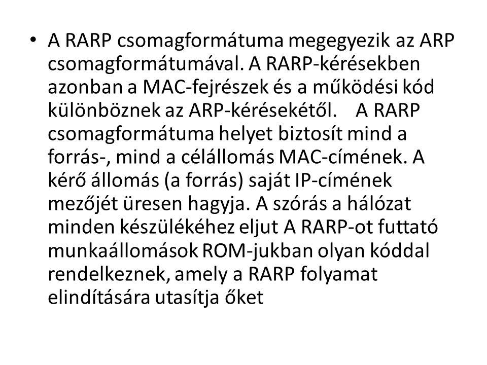 A RARP csomagformátuma megegyezik az ARP csomagformátumával