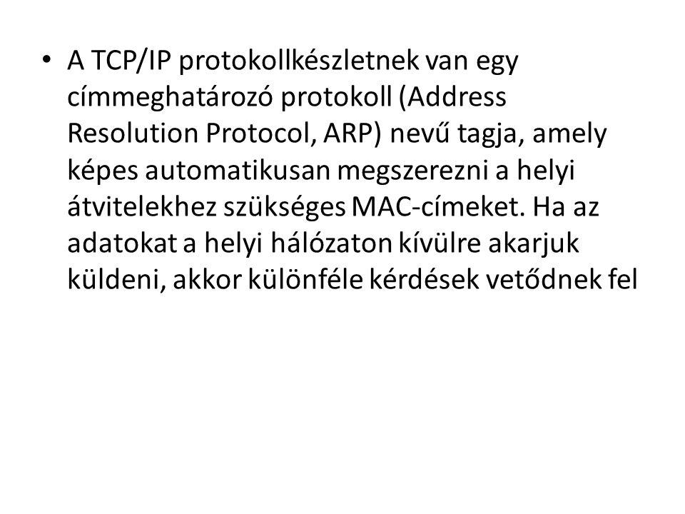 A TCP/IP protokollkészletnek van egy címmeghatározó protokoll (Address Resolution Protocol, ARP) nevű tagja, amely képes automatikusan megszerezni a helyi átvitelekhez szükséges MAC-címeket.