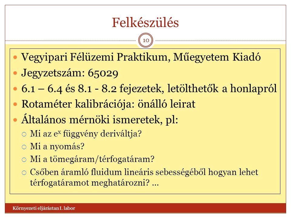 Felkészülés Vegyipari Félüzemi Praktikum, Műegyetem Kiadó