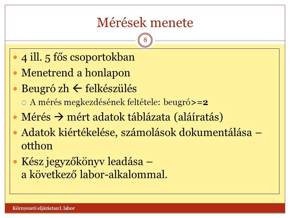 Mérések menete 4 ill. 5 fős csoportokban Menetrend a honlapon