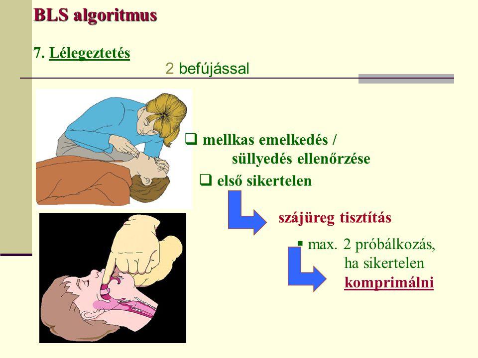 szájüreg tisztítás BLS algoritmus 7. Lélegeztetés 2 befújással