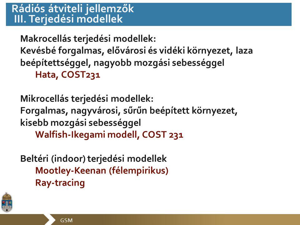 Rádiós átviteli jellemzők III. Terjedési modellek