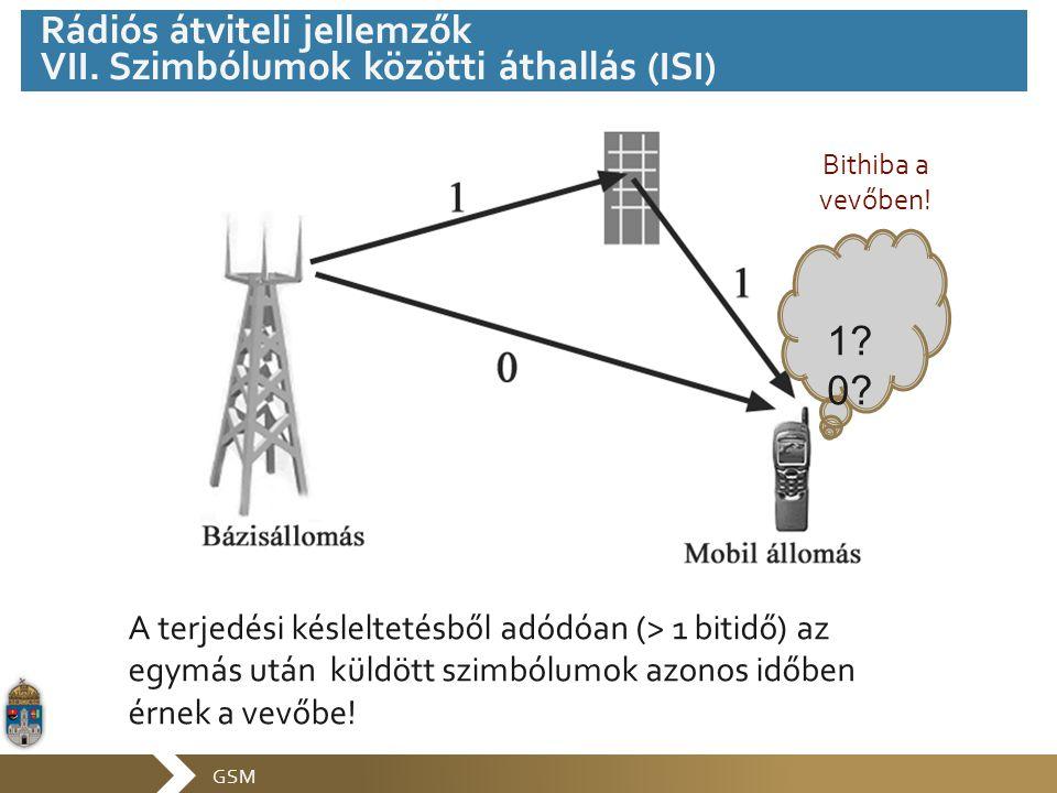 Rádiós átviteli jellemzők VII. Szimbólumok közötti áthallás (ISI)