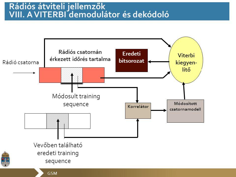 Rádiós átviteli jellemzők VIII. A VITERBI demodulátor és dekódoló