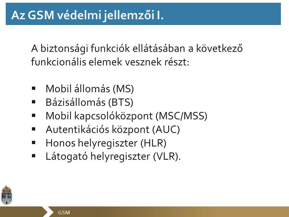 Az GSM védelmi jellemzői I.