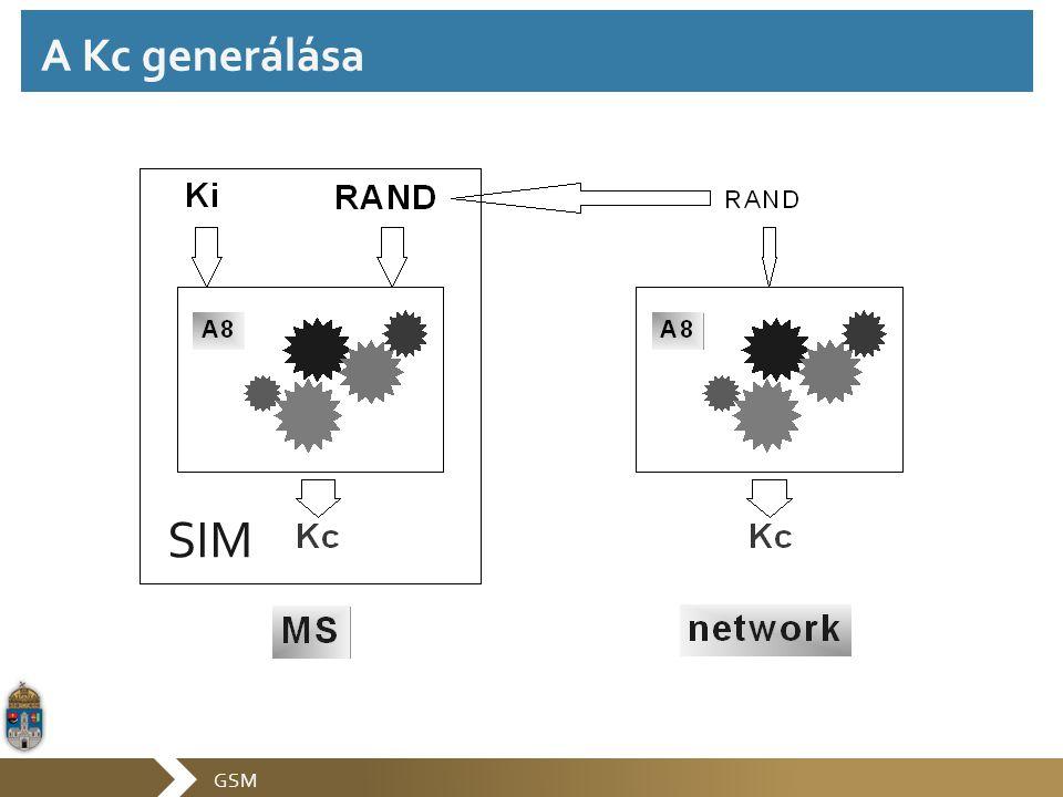 A Kc generálása SIM