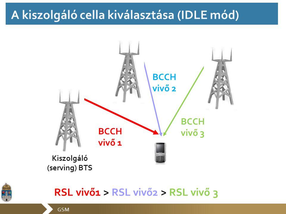 A kiszolgáló cella kiválasztása (IDLE mód)