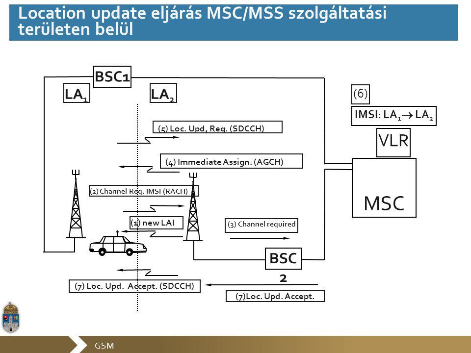 Location update eljárás MSC/MSS szolgáltatási területen belül