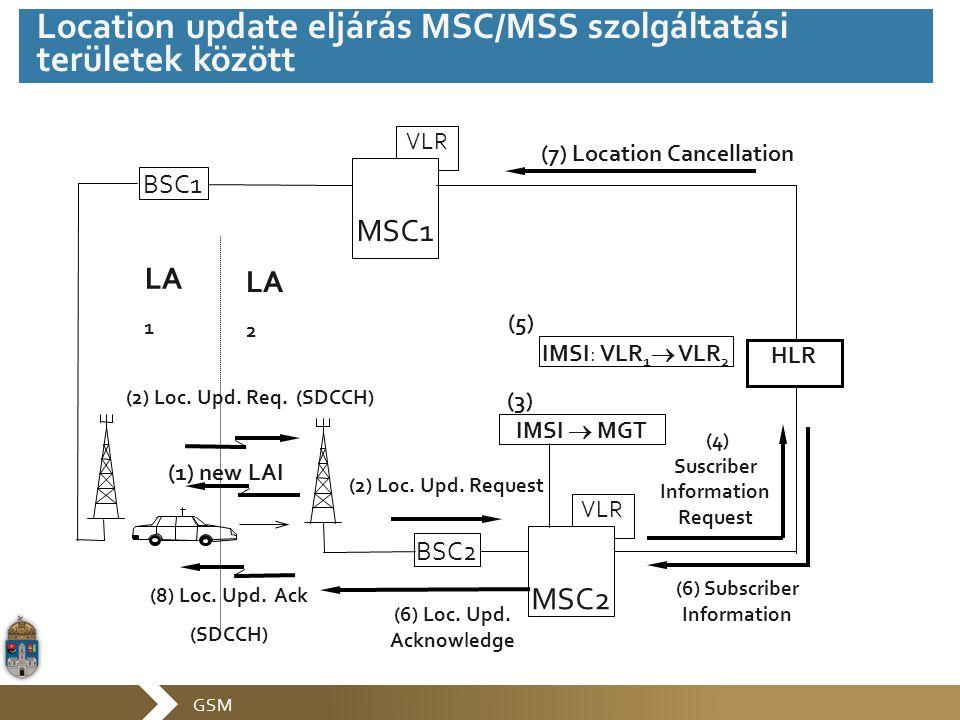 Location update eljárás MSC/MSS szolgáltatási területek között