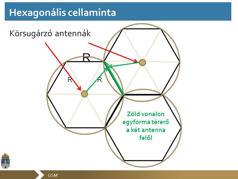 Hexagonális cellaminta