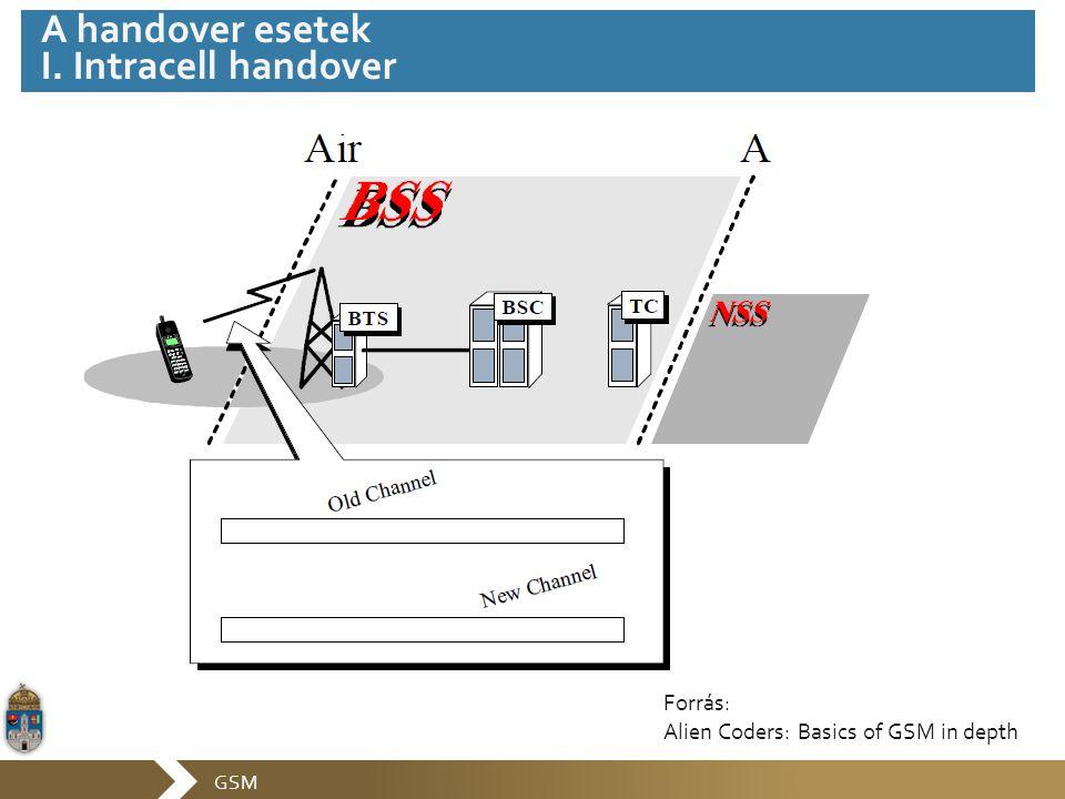 A handover esetek I. Intracell handover