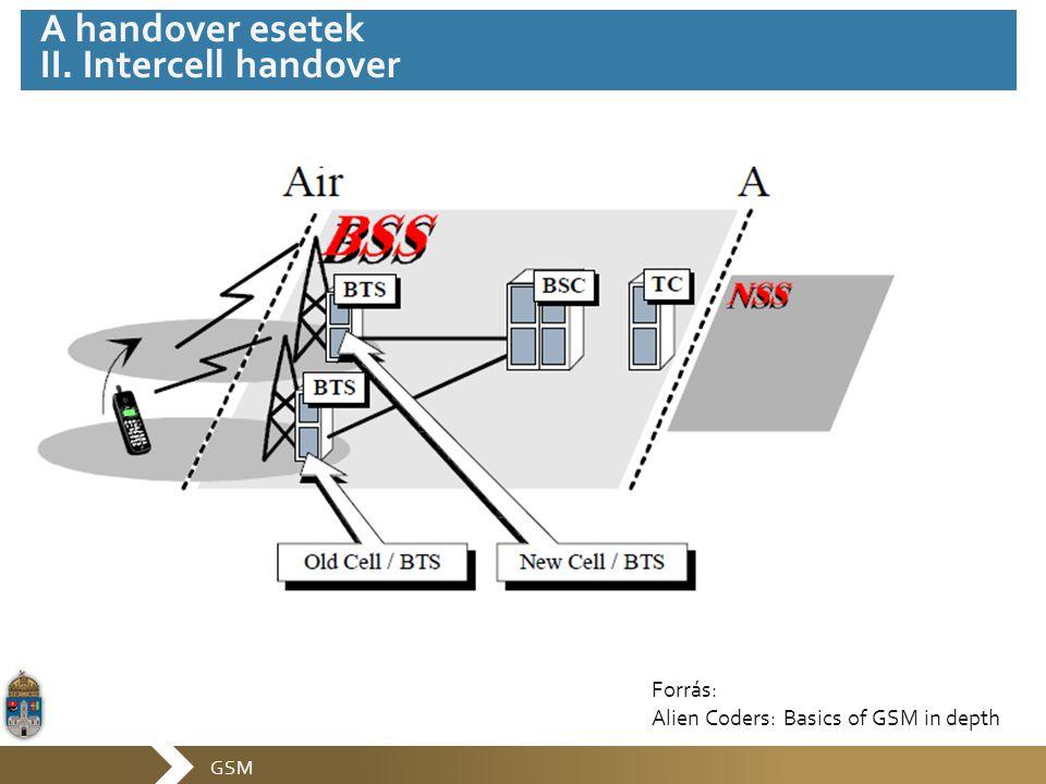 A handover esetek II. Intercell handover