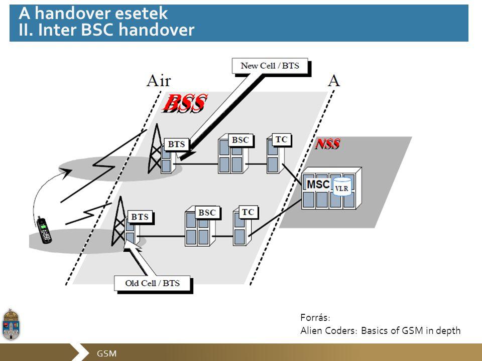 A handover esetek II. Inter BSC handover