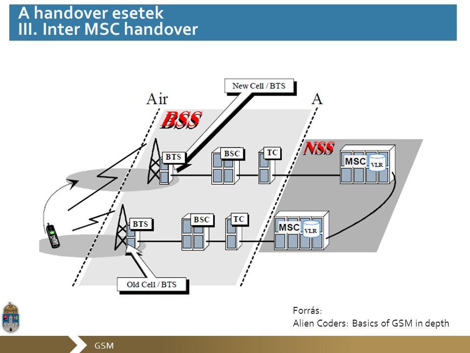 A handover esetek III. Inter MSC handover