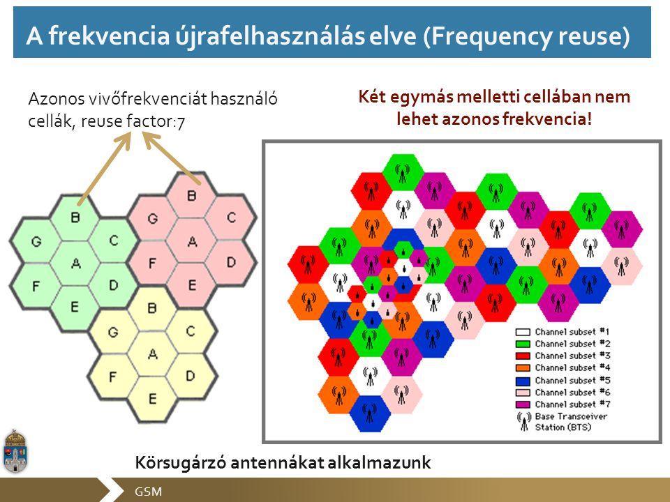 A frekvencia újrafelhasználás elve (Frequency reuse)