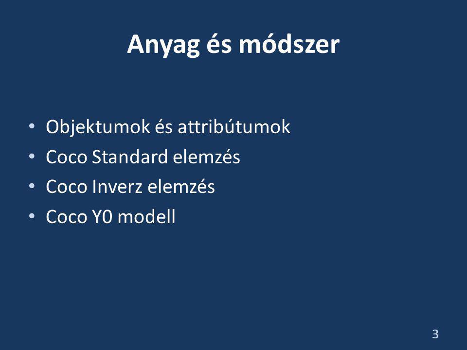 Anyag és módszer Objektumok és attribútumok Coco Standard elemzés