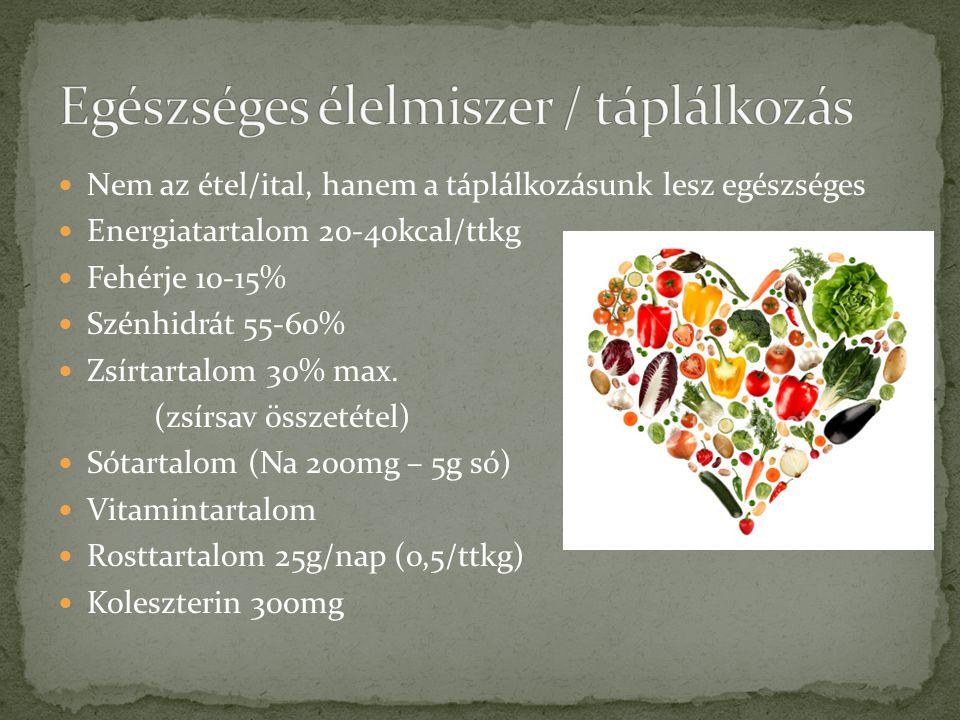 Egészséges élelmiszer / táplálkozás