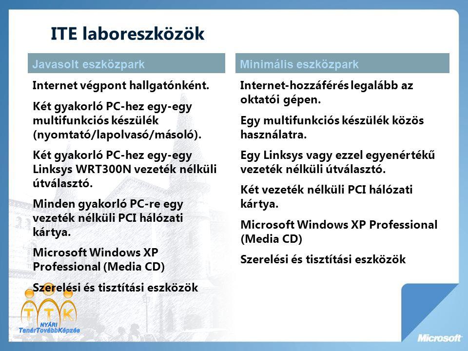 ITE laboreszközök Javasolt eszközpark Minimális eszközpark