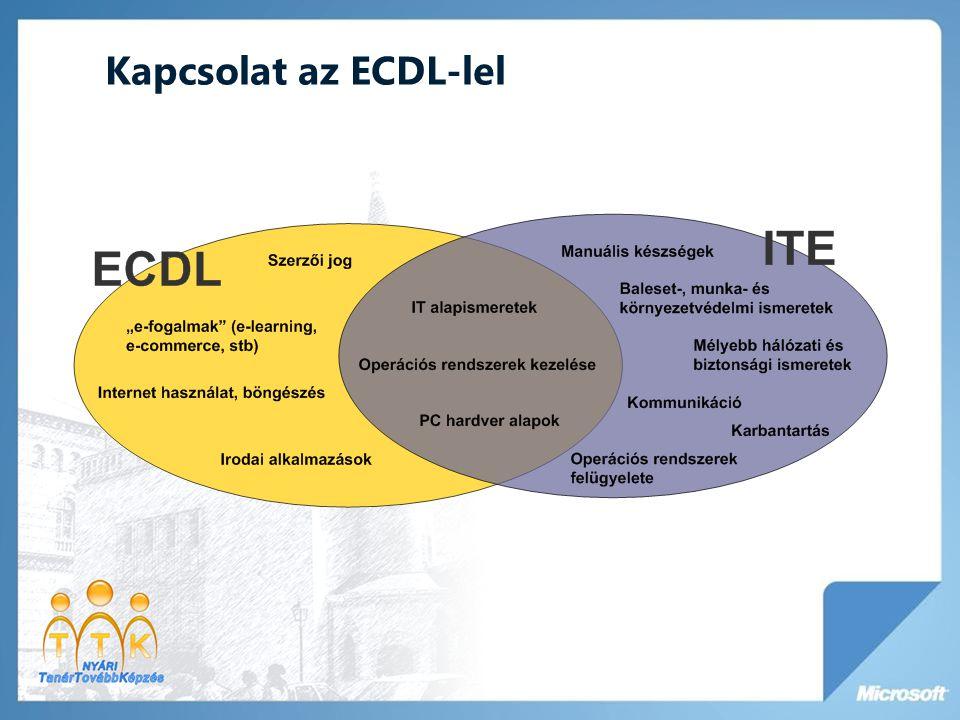 Kapcsolat az ECDL-lel