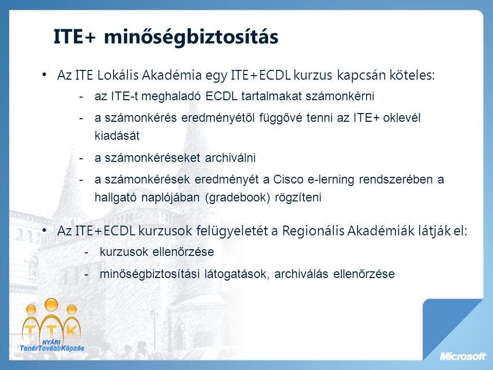 ITE+ minőségbiztosítás