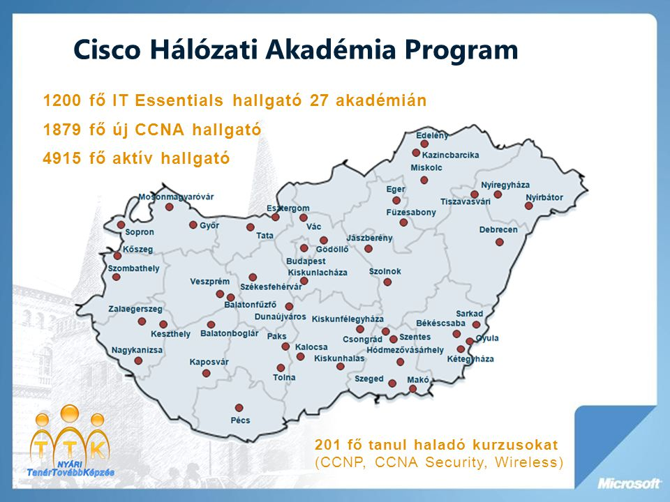 Cisco Hálózati Akadémia Program