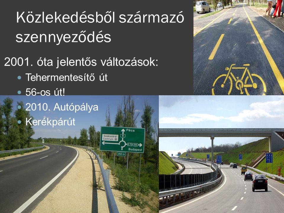 Közlekedésből származó szennyeződés