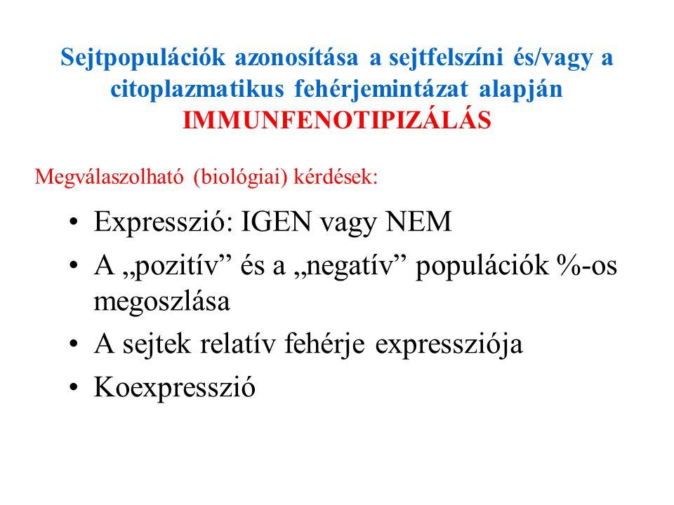 Expresszió: IGEN vagy NEM