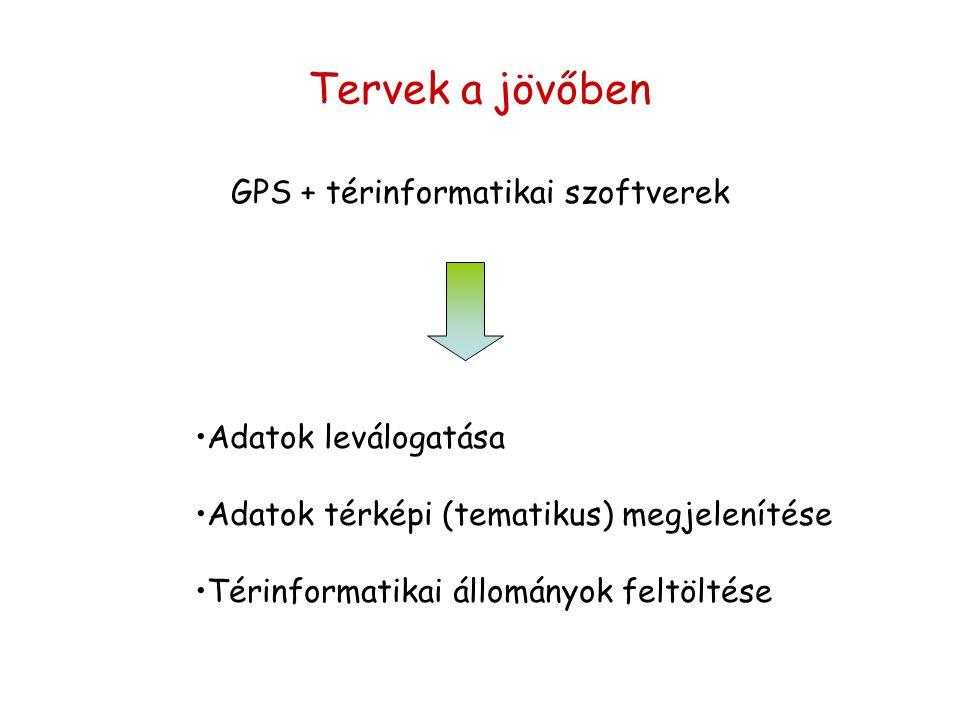 GPS + térinformatikai szoftverek