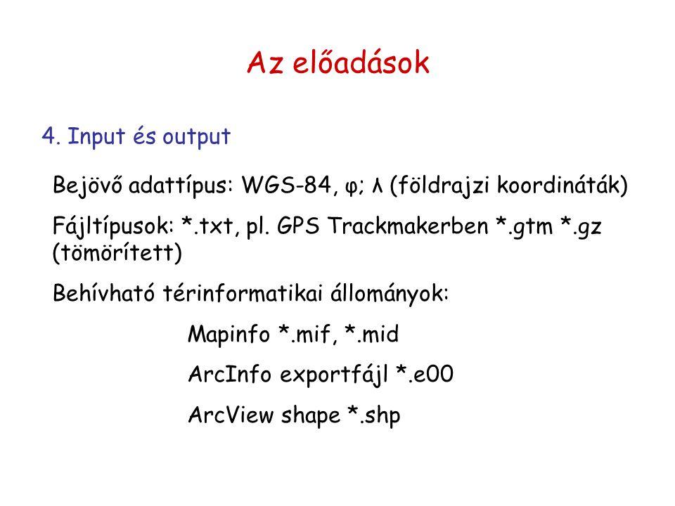 Az előadások 4. Input és output