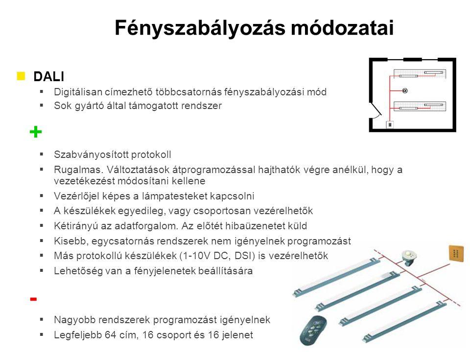 Fényszabályozás módozatai