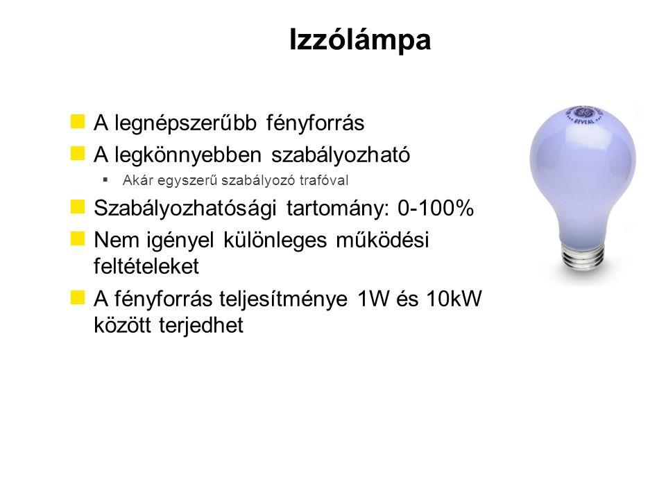 Izzólámpa A legnépszerűbb fényforrás A legkönnyebben szabályozható