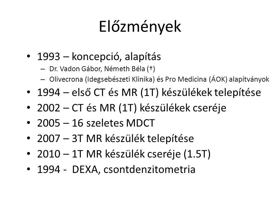 Előzmények 1993 – koncepció, alapítás