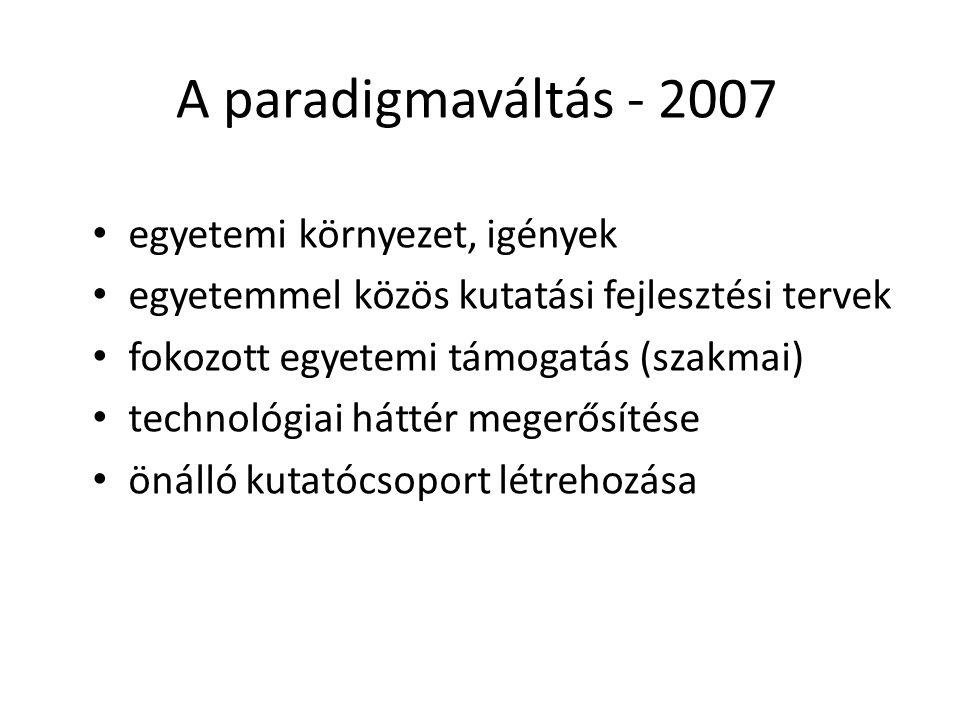 A paradigmaváltás - 2007 egyetemi környezet, igények