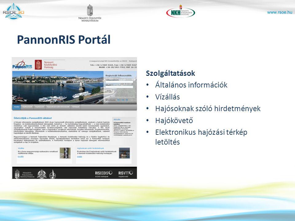 PannonRIS Portál Szolgáltatások Általános információk Vízállás
