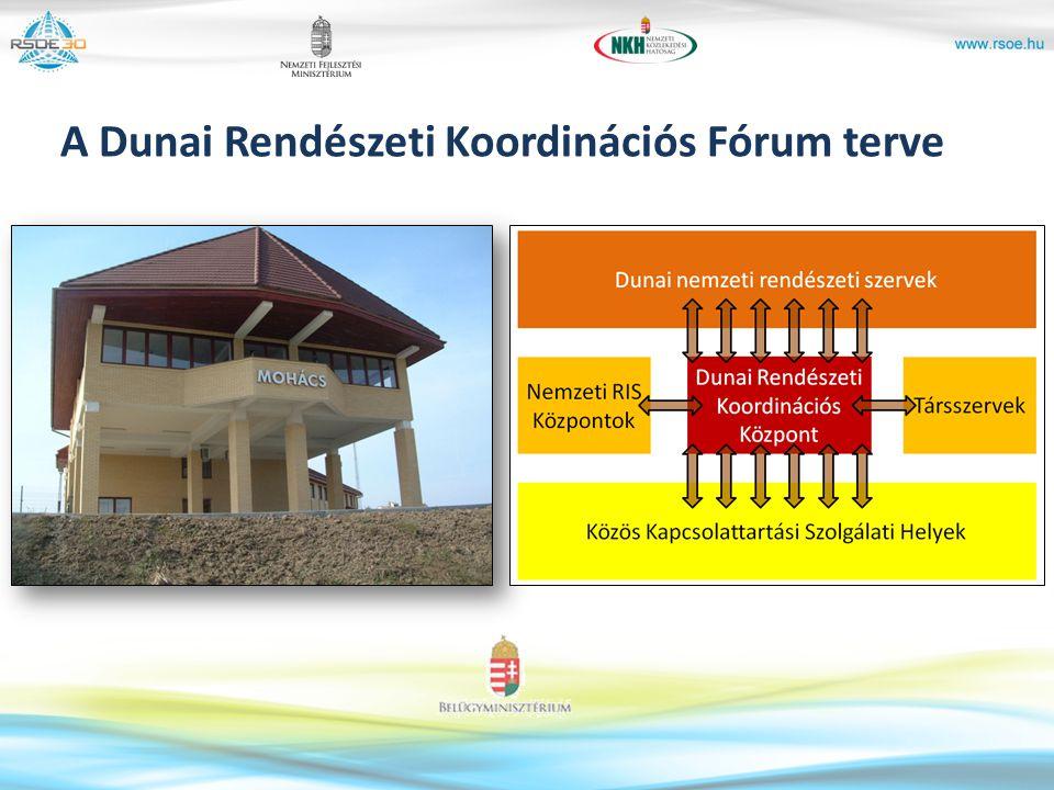 A Dunai Rendészeti Koordinációs Fórum terve