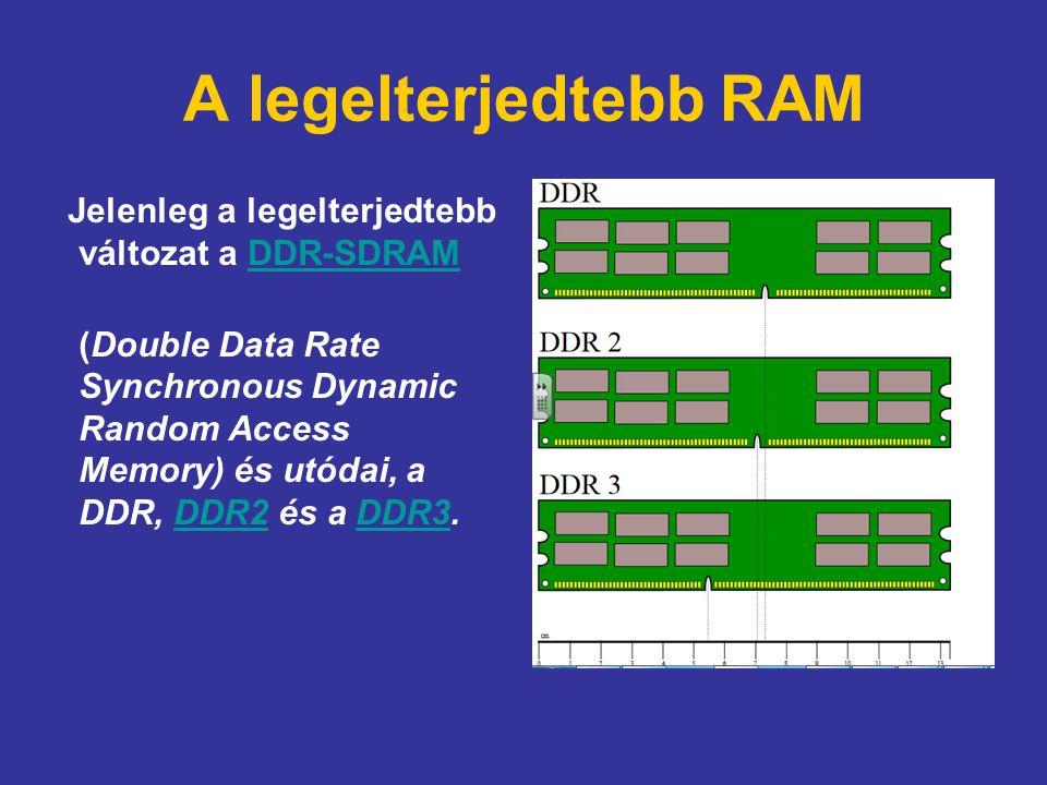 A legelterjedtebb RAM Jelenleg a legelterjedtebb változat a DDR-SDRAM